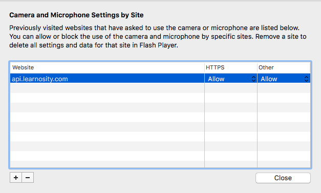Mac Camera and Microphone Settings by Site